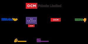 OCM Brand Roster